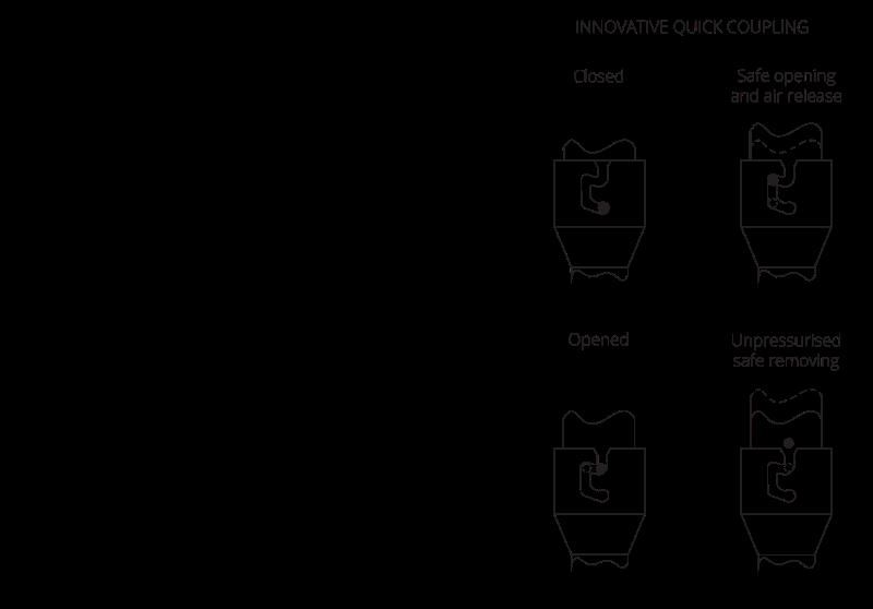 eu-10-ekon-inox-ekos-inox-dimensions-and-coupling