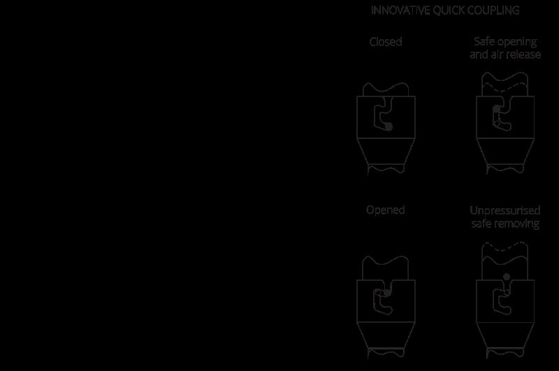 eu-9-ekon-ekos-dimensions-and-coupling